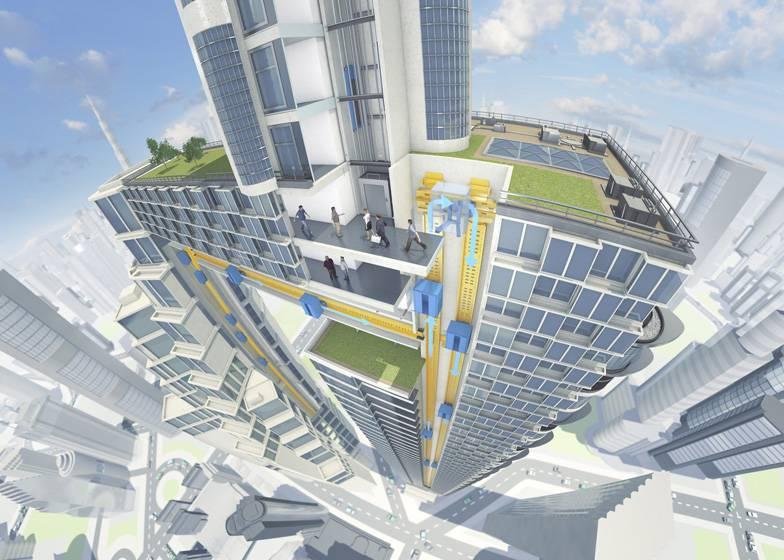ThyssenKrupp Sideways-Moving Elevator