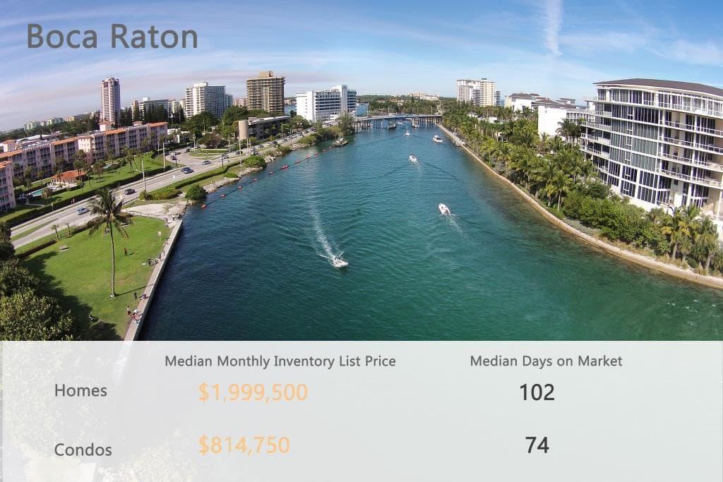 Boca Raton stat-min